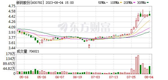 K图 600782_1