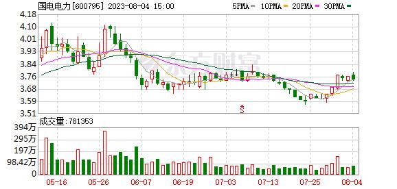 K图 600795_1