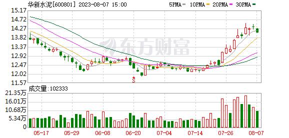 K图 600801_1