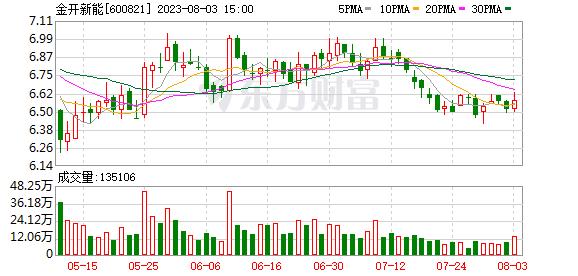 K图 600821_1