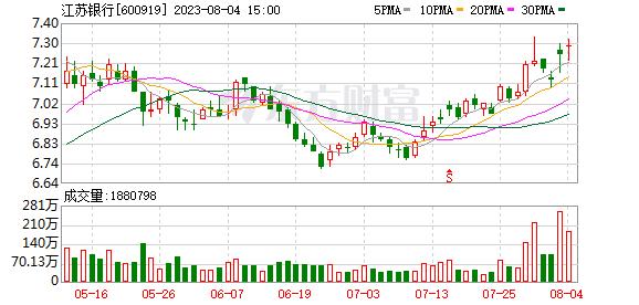 K图 600919_1