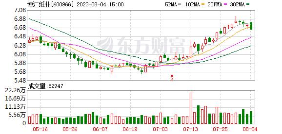 K图 600966_1