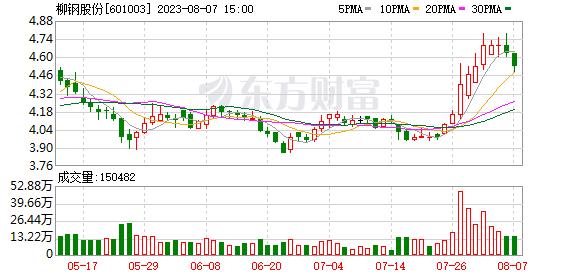K图 601003_1