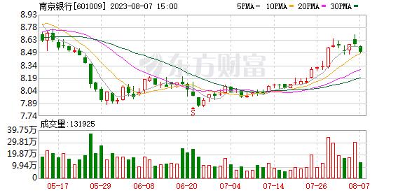 K图 601009_1