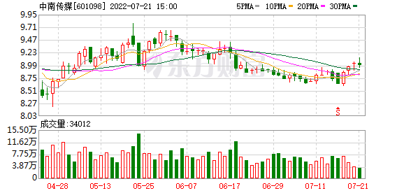 K图 601098_1