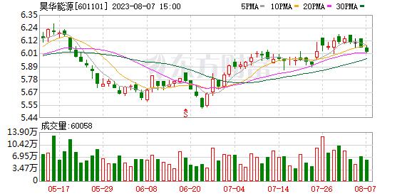 K图 601101_1