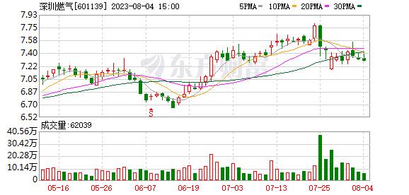 K图 601139_1