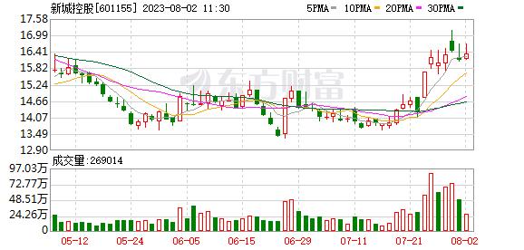 K图 601155_1