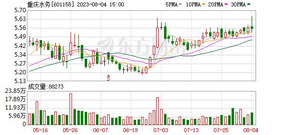 K图 601158_1