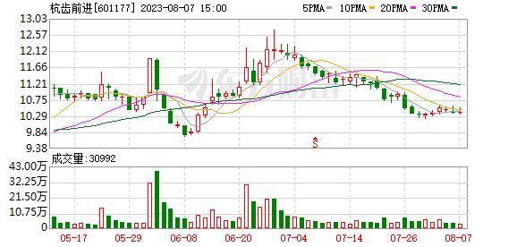 K图 601177_1