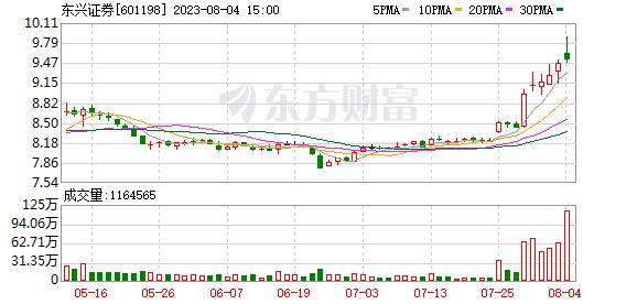 K图 601198_1