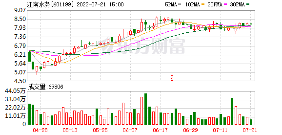 K图 601199_1