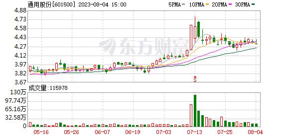 红豆集团通用股份上市