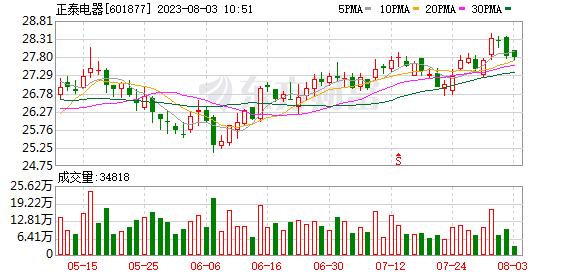 K图 601877_1