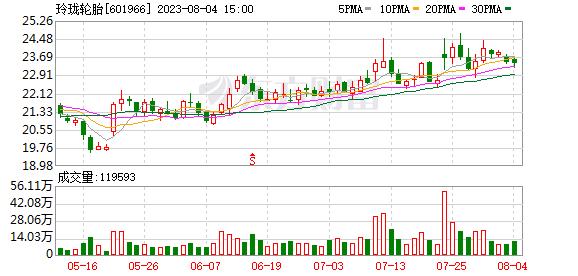 K图 601966_1