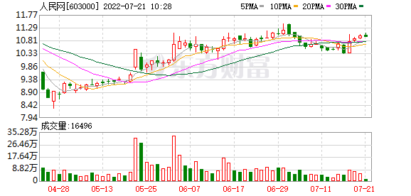 K图 sh603000
