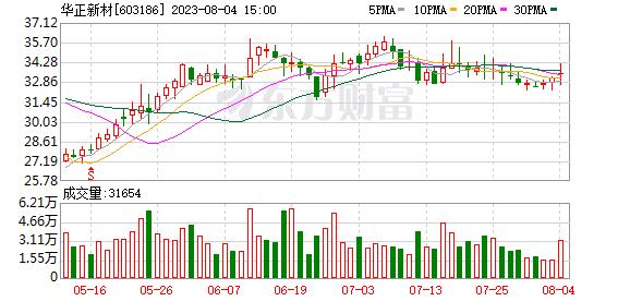 K图 603186_1