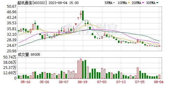 K图 603322_1