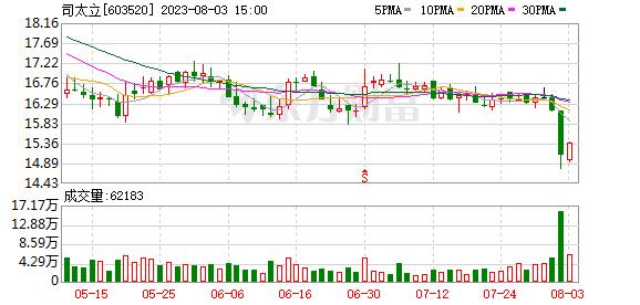 K图 603520_1