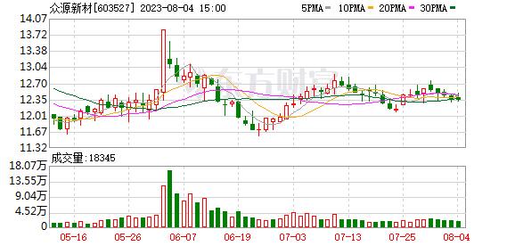 K图 603527_1