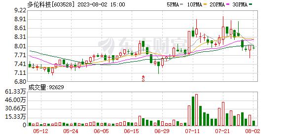 K图 603528_1