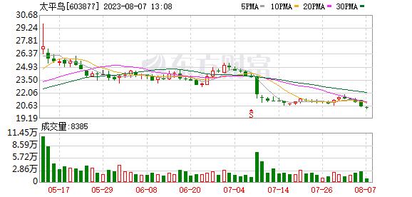 K图 603877_1