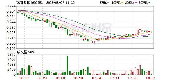 K图 900952_1