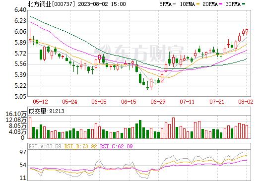 ST南风(000737)