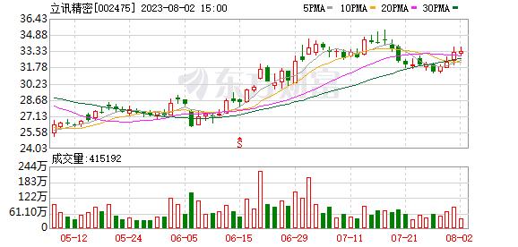 K图 002475_0