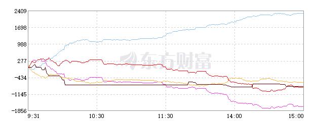 新界泵业股票_新界泵业(002532)股票价格_行情_走势图—东方财富网