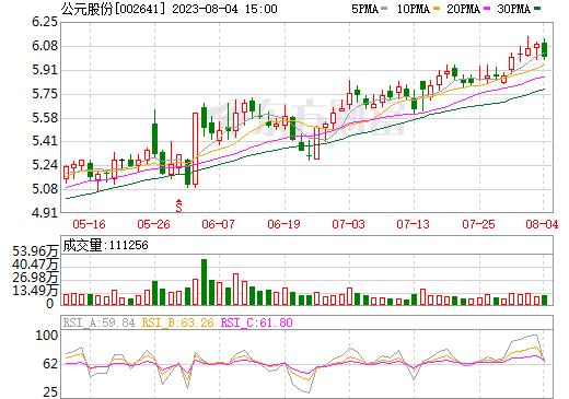 永高股份(002641)