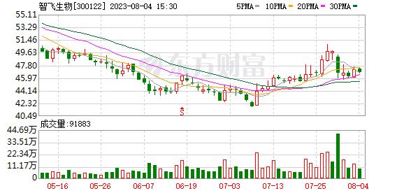 K图 300122_0