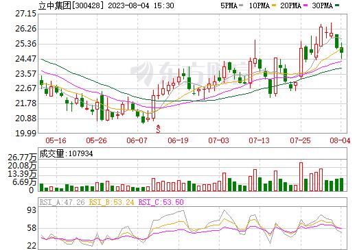 四通新材(300428)
