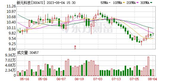 K图 300472_0