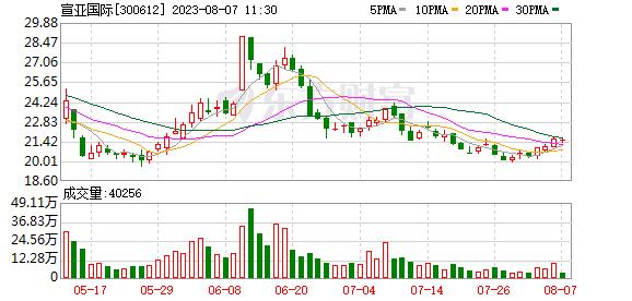 K图 300612_0