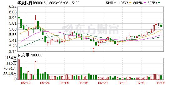 K图 600015_0