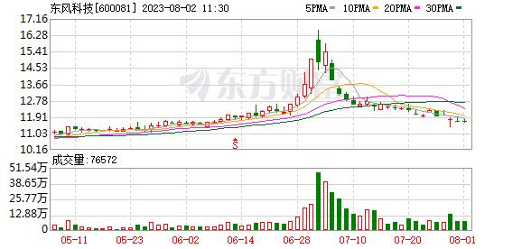 K图 600081_0