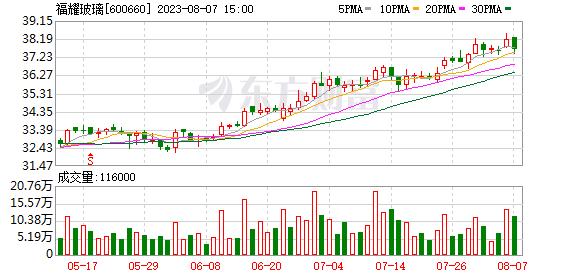 「鹤壁期货配资」股票杠杆倍数