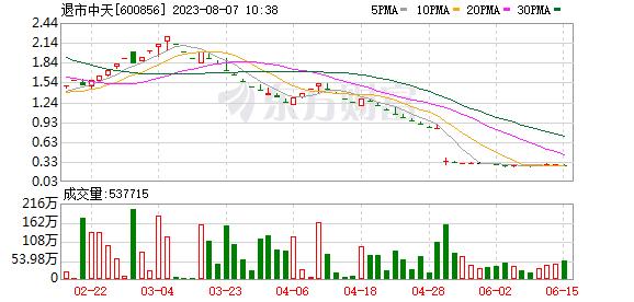 K图 600856_0