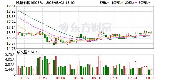 K图 600876_0