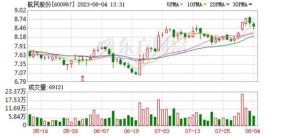 K图 600987_0