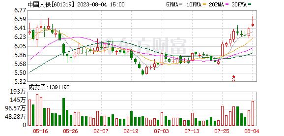 K图 601319_0