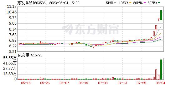 K图 603536_0