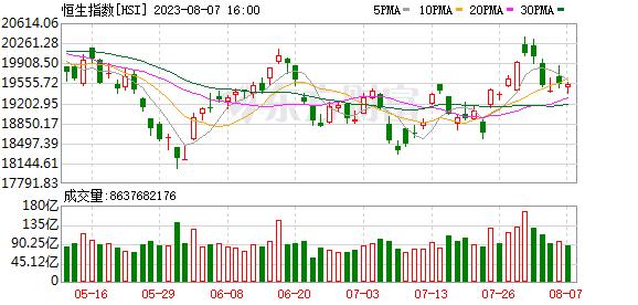 K图 HSI_0