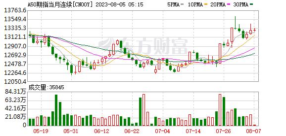 K图 CN00Y_0