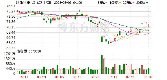 K图 AZN_0