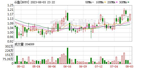 K图 DOYU_0