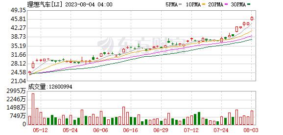 K图 LI_0