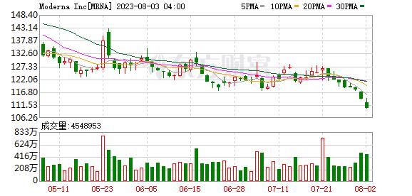 K图 MRNA_0