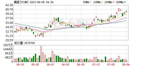 K图 TCOM_0